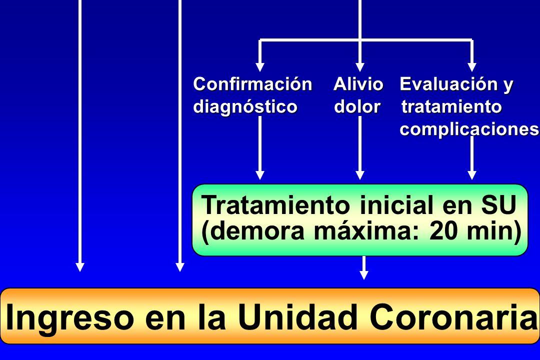 Confirmación Alivio Evaluación y diagnóstico dolor tratamiento complicaciones complicaciones Tratamiento inicial en SU (demora máxima: 20 min) Ingreso