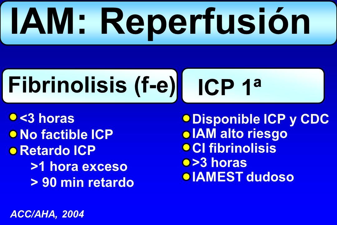Fibrinolisis (f-e) <3 horas No factible ICP Retardo ICP >1 hora exceso > 90 min retardo ICP 1ª IAM: Reperfusión Disponible ICP y CDC IAM alto riesgo C