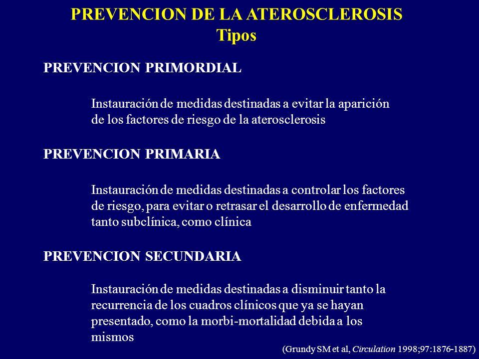 PREVENCION DE LA ATEROSCLEROSIS Estratificación del riesgo global RIESGO BAJO Ausencia de factores de riesgo RIESGO INTERMEDIO Presencia de algún factor de riesgo en no ancianos Presencia de enfermedad subclínica RIESGO ALTO Presencia de algún factor de riesgo en ancianos Presencia de diabetes mellitus tipo II Presencia de enfermedad clínica (Greenland P et al, Circulation 2001;104:1863-1867)