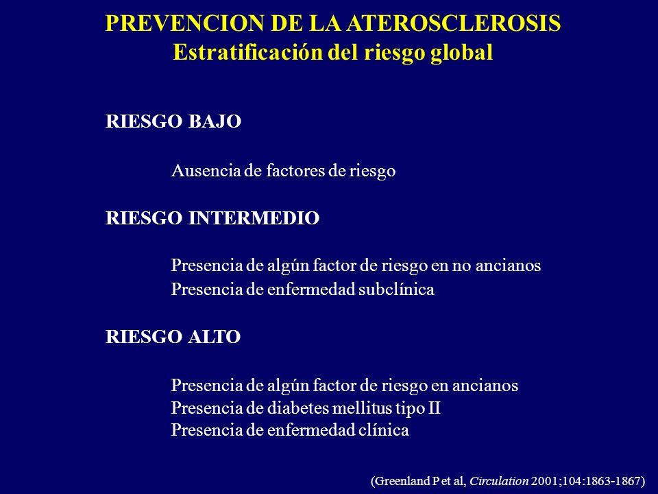 PREVENCION DE LA ATEROSCLEROSIS Significado de los estratos de riesgo (Wilson PW et al, Circulation 1998;97:1837-1847; Jacobson TA et al, Arch Intern Med 2000;160:1361-1369) Riesgo bajo < 5-6 % Riesgo alto > 20/30 % Riesgo intermedio > 6 y < 2 0 % Porcentaje de sujetos que presentarán un evento aterosclerótico en los próximos 10 a.