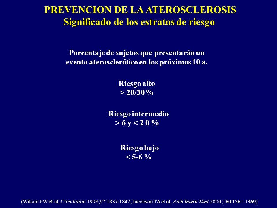 PREVENCION DE LA ATEROSCLEROSIS Frecuencia de los estratos de riesgo (Wilson PW et al, Circulation 1998;97:1837-1847; Jacobson TA et al, Arch Intern Med 2000;160:1361-1369) 40 % 35 % 25 % Riesgo bajo Riesgo alto Riesgo intermedio