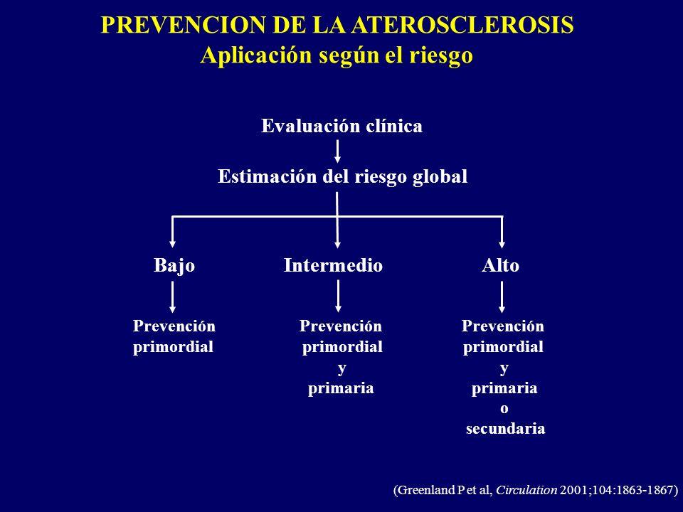 PREVENCION DE LA ATEROSCLEROSIS Aplicación según el riesgo (Greenland P et al, Circulation 2001;104:1863-1867) Evaluación clínica Estimación del riesg