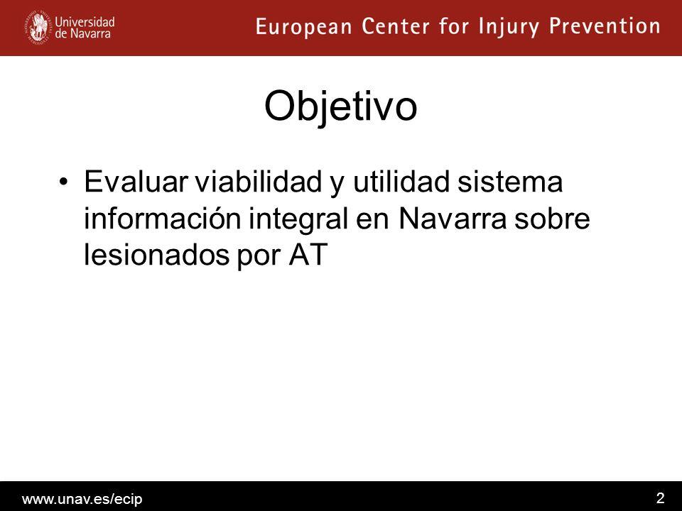 www.unav.es/ecip 2 Objetivo Evaluar viabilidad y utilidad sistema información integral en Navarra sobre lesionados por AT