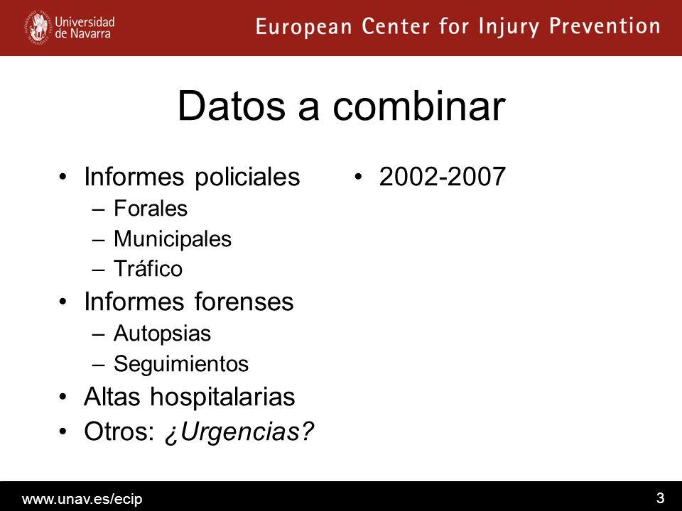 www.unav.es/ecip 3 Datos a combinar Informes policiales –Forales –Municipales –Tráfico Informes forenses –Autopsias –Seguimientos Altas hospitalarias