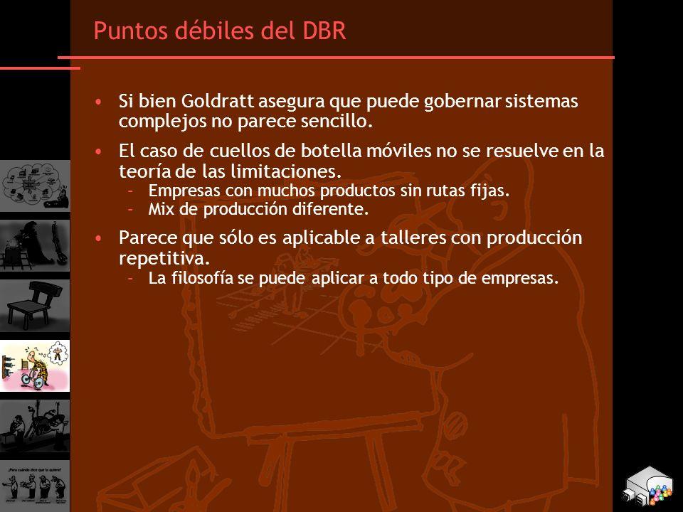 Puntos débiles del DBR Si bien Goldratt asegura que puede gobernar sistemas complejos no parece sencillo. El caso de cuellos de botella móviles no se