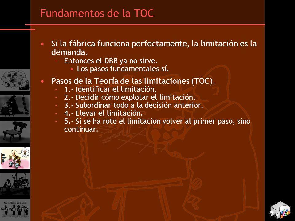 Fundamentos de la TOC Si la fábrica funciona perfectamente, la limitación es la demanda. –Entonces el DBR ya no sirve. Los pasos fundamentales sí. Pas