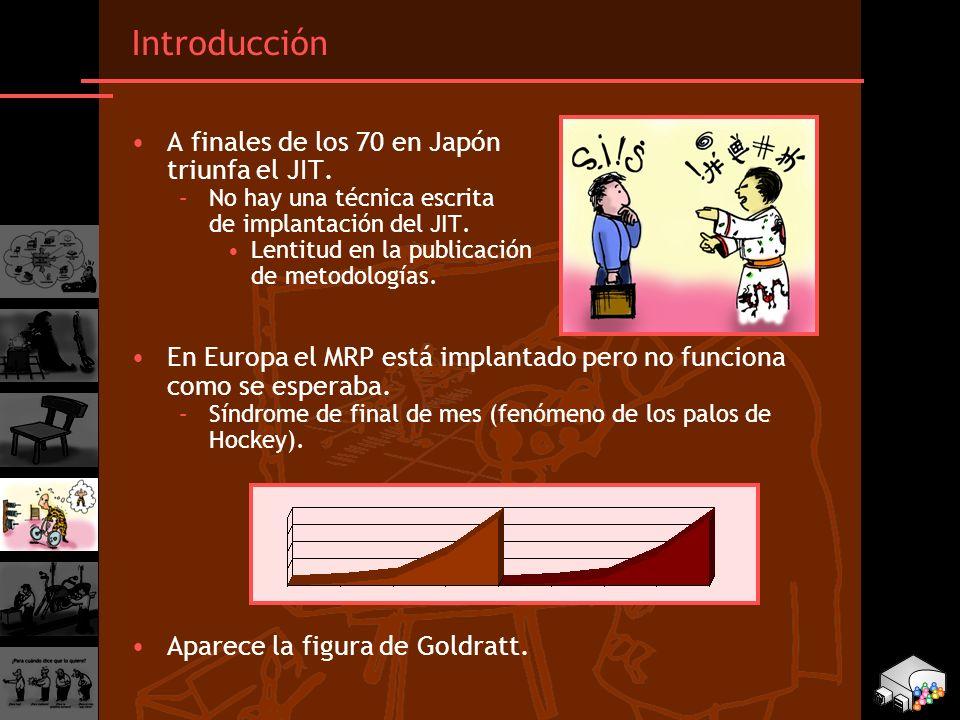 Introducción A finales de los 70 en Japón triunfa el JIT. –No hay una técnica escrita de implantación del JIT. Lentitud en la publicación de metodolog