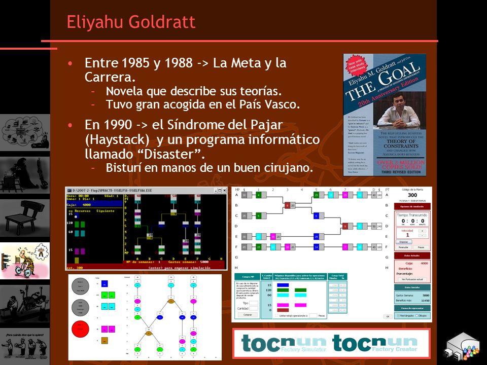 Eliyahu Goldratt Entre 1985 y 1988 -> La Meta y la Carrera. –Novela que describe sus teorías. –Tuvo gran acogida en el País Vasco. En 1990 -> el Síndr