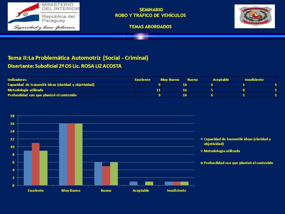 SEMINARIO ROBO Y TRÁFICO DE VEHÍCULOS TEMAS ABORDADOS Tema II:La Problemática Automotriz (Social - Criminal) Disertante: Suboficial 2º OS Lic. ROSA LI