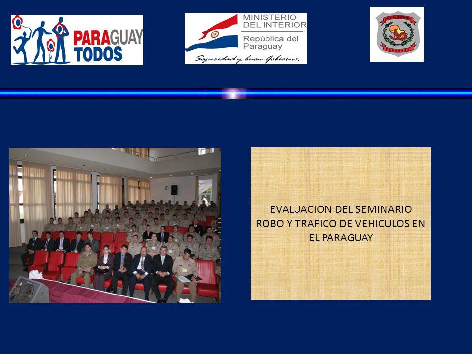 EVALUACION DEL SEMINARIO ROBO Y TRAFICO DE VEHICULOS EN EL PARAGUAY