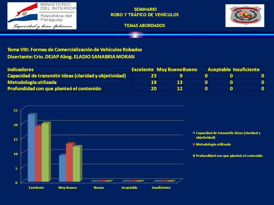 SEMINARIO ROBO Y TRÁFICO DE VEHÍCULOS TEMAS ABORDADOS Tema VIII: Formas de Comercialización de Vehículos Robados Disertante: Crio. DEJAP Abog. ELADIO