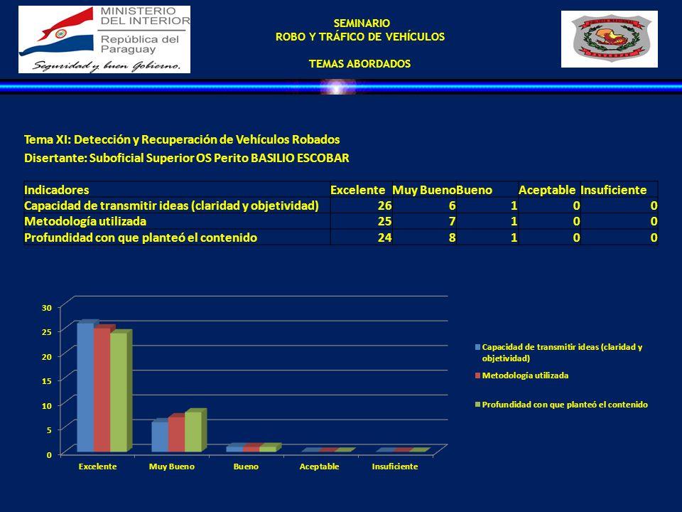 SEMINARIO ROBO Y TRÁFICO DE VEHÍCULOS TEMAS ABORDADOS Tema XI: Detección y Recuperación de Vehículos Robados Disertante: Suboficial Superior OS Perito