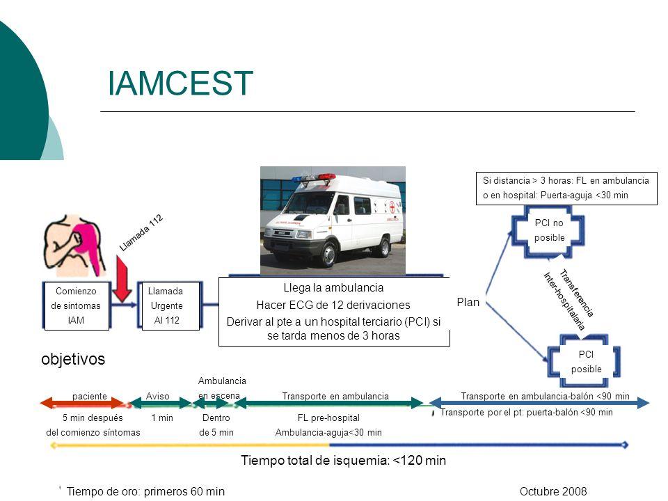 IAMCEST Octubre 2008 Comienzo de sintomas IAM Llamada Urgente Al 112 Llamada 112 Llega la ambulancia Hacer ECG de 12 derivaciones Derivar al pte a un