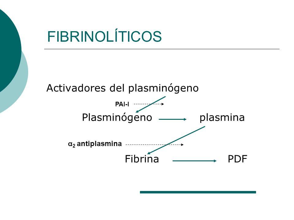 FIBRINOLÍTICOS Activadores del plasminógeno Plasminógeno plasmina Fibrina PDF PAI-I α 2 antiplasmina