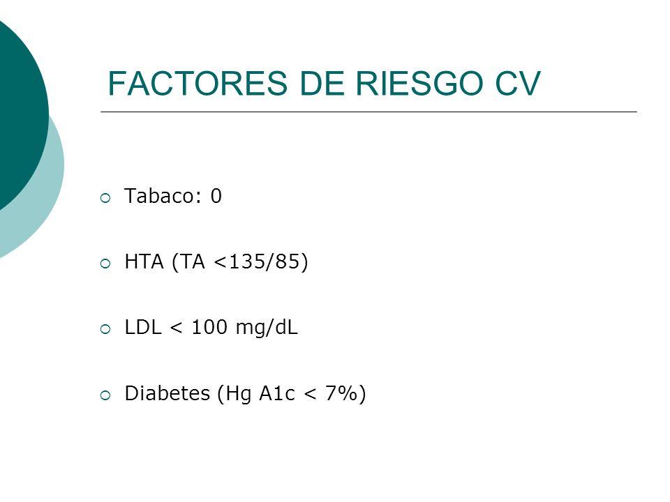 FACTORES DE RIESGO CV Tabaco: 0 HTA (TA <135/85) LDL < 100 mg/dL Diabetes (Hg A1c < 7%)