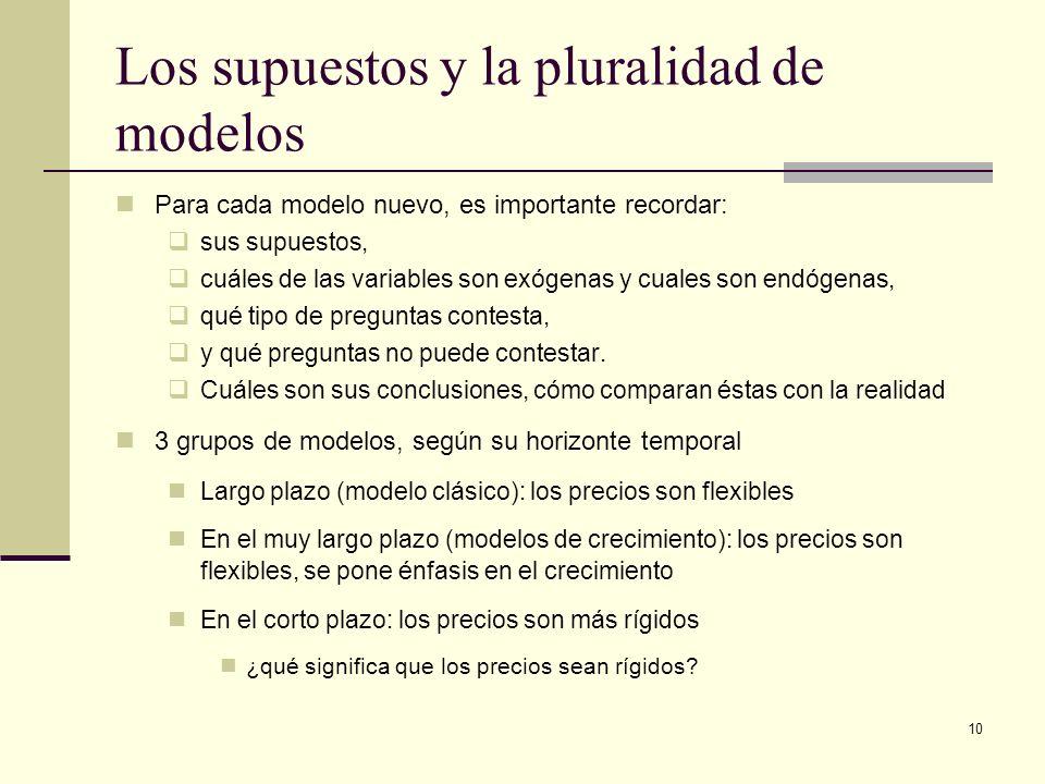 10 Los supuestos y la pluralidad de modelos Para cada modelo nuevo, es importante recordar: sus supuestos, cuáles de las variables son exógenas y cuales son endógenas, qué tipo de preguntas contesta, y qué preguntas no puede contestar.