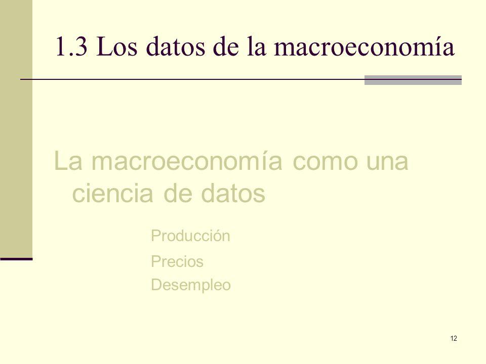 12 1.3 Los datos de la macroeconomía La macroeconomía como una ciencia de datos Producción Precios Desempleo