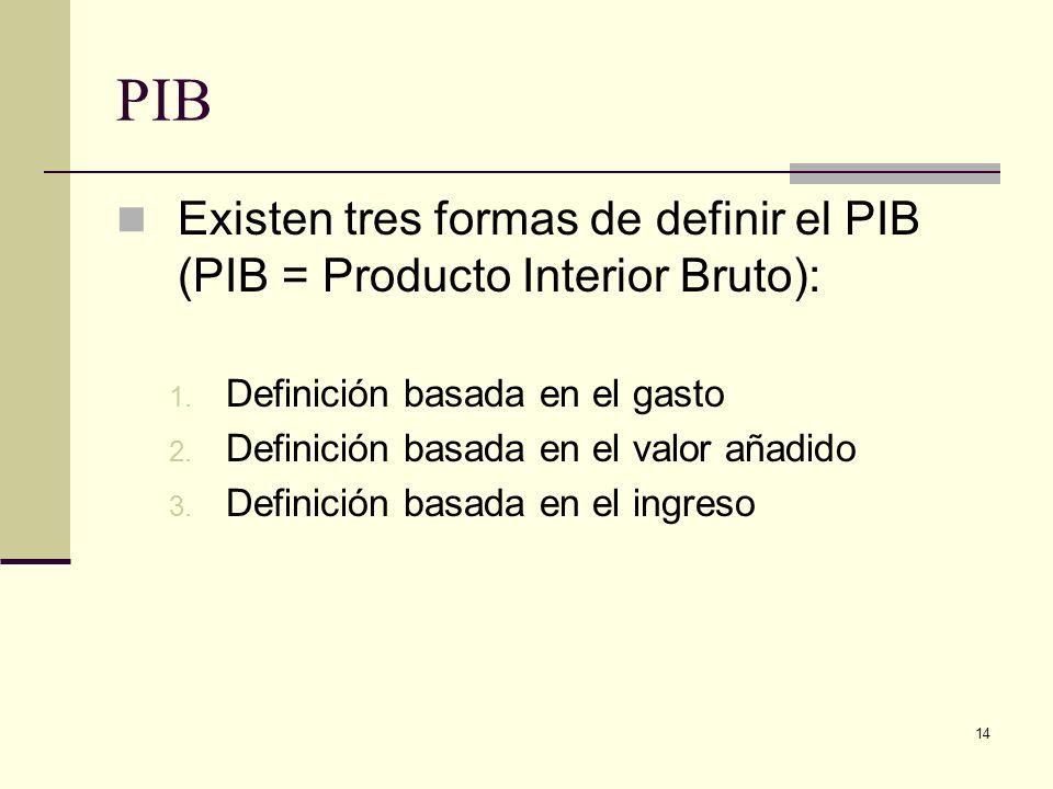 14 PIB Existen tres formas de definir el PIB (PIB = Producto Interior Bruto): 1.