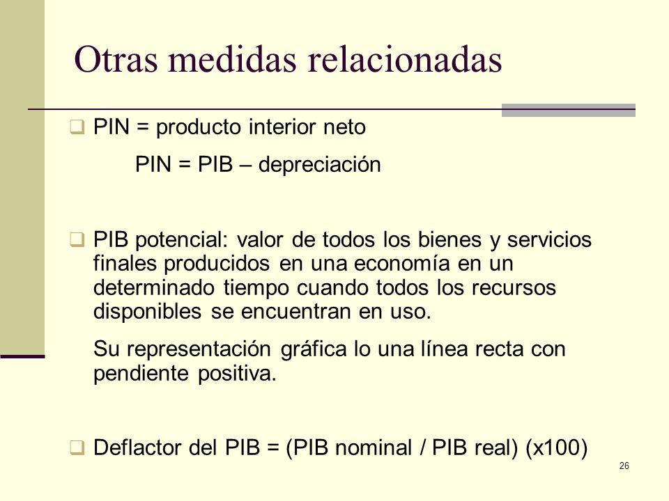 26 Otras medidas relacionadas PIN = producto interior neto PIN = PIB – depreciación PIB potencial: valor de todos los bienes y servicios finales producidos en una economía en un determinado tiempo cuando todos los recursos disponibles se encuentran en uso.