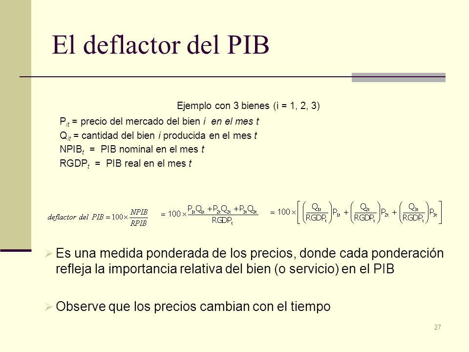 27 El deflactor del PIB Ejemplo con 3 bienes (i = 1, 2, 3) P it = precio del mercado del bien i en el mes t Q it = cantidad del bien i producida en el mes t NPIB t = PIB nominal en el mes t RGDP t = PIB real en el mes t Es una medida ponderada de los precios, donde cada ponderación refleja la importancia relativa del bien (o servicio) en el PIB Observe que los precios cambian con el tiempo