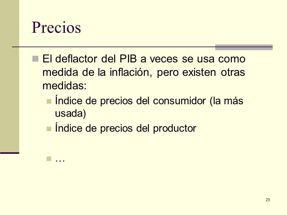 29 Precios El deflactor del PIB a veces se usa como medida de la inflación, pero existen otras medidas: Índice de precios del consumidor (la más usada) Índice de precios del productor …