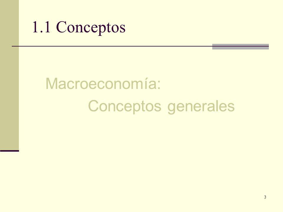 3 1.1 Conceptos Macroeconomía: Conceptos generales
