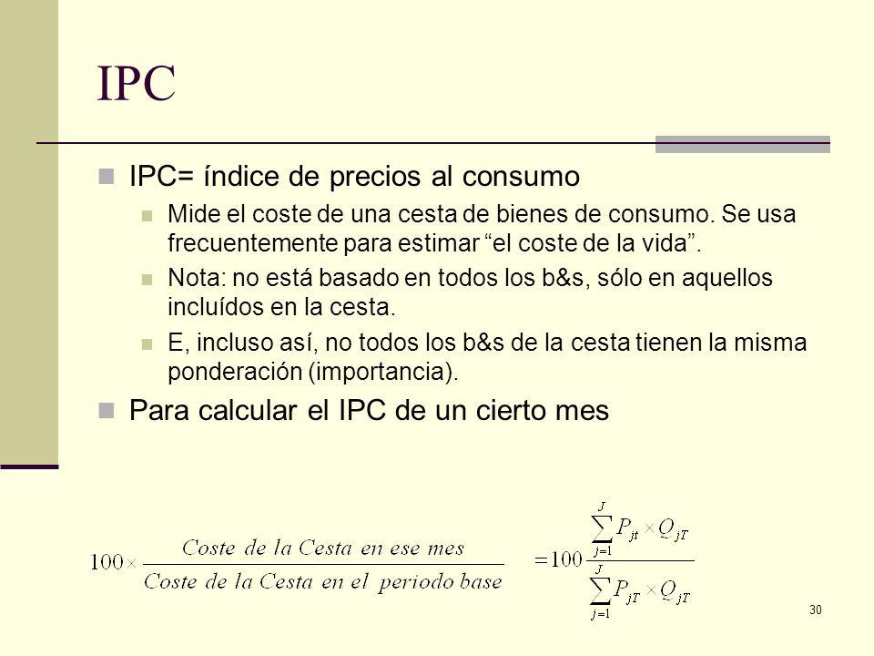 30 IPC IPC= índice de precios al consumo Mide el coste de una cesta de bienes de consumo.