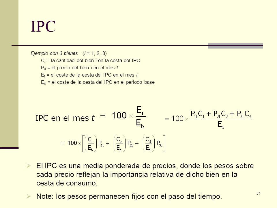 31 IPC Ejemplo con 3 bienes (i = 1, 2, 3) C i = la cantidad del bien i en la cesta del IPC P it = el precio del bien i en el mes t E t = el coste de la cesta del IPC en el mes t E b = el coste de la cesta del IPC en el periodo base IPC en el mes t El IPC es una media ponderada de precios, donde los pesos sobre cada precio reflejan la importancia relativa de dicho bien en la cesta de consumo.
