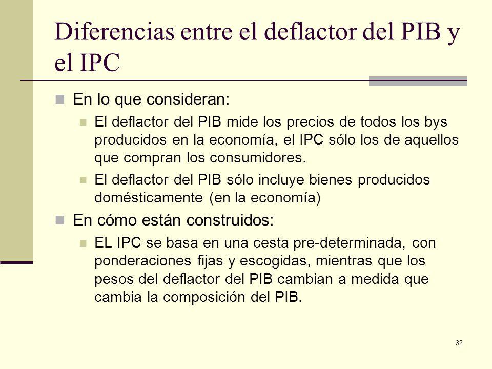 32 Diferencias entre el deflactor del PIB y el IPC En lo que consideran: El deflactor del PIB mide los precios de todos los bys producidos en la economía, el IPC sólo los de aquellos que compran los consumidores.
