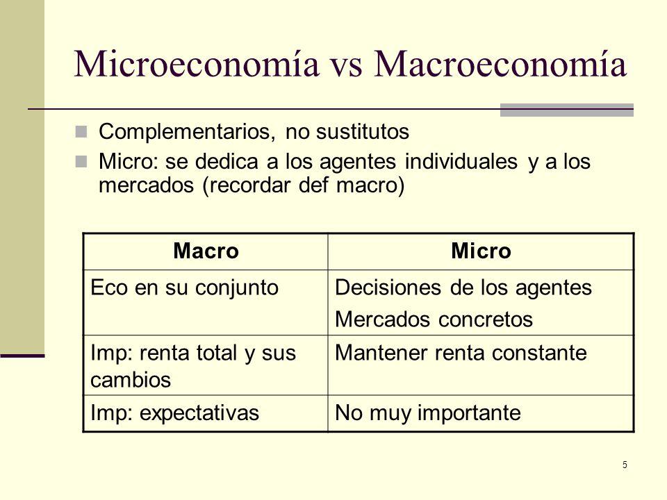 5 Microeconomía vs Macroeconomía Complementarios, no sustitutos Micro: se dedica a los agentes individuales y a los mercados (recordar def macro) MacroMicro Eco en su conjuntoDecisiones de los agentes Mercados concretos Imp: renta total y sus cambios Mantener renta constante Imp: expectativasNo muy importante