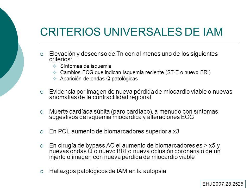 CRITERIOS UNIVERSALES DE IAM Elevación y descenso de Tn con al menos uno de los siguientes criterios: Síntomas de isquemia Cambios ECG que indican isq