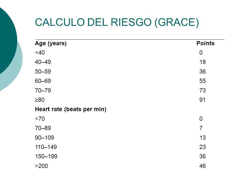 CALCULO DEL RIESGO (GRACE) Age (years) Points <400 40–4918 50–5936 60–6955 70–7973 8091 Heart rate (beats per min) <700 70–897 90–10913 110–14923 150–