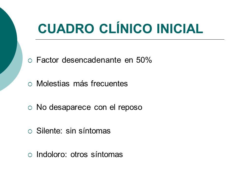 CUADRO CLÍNICO INICIAL Factor desencadenante en 50% Molestias más frecuentes No desaparece con el reposo Silente: sin síntomas Indoloro: otros síntoma