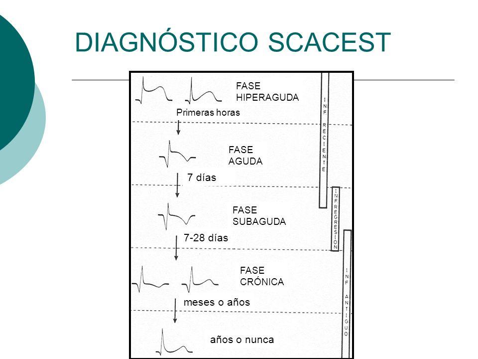 DIAGNÓSTICO SCACEST Primeras horas 7 días 7-28 días meses o años años o nunca FASE HIPERAGUDA FASE AGUDA FASE SUBAGUDA FASE CRÓNICA