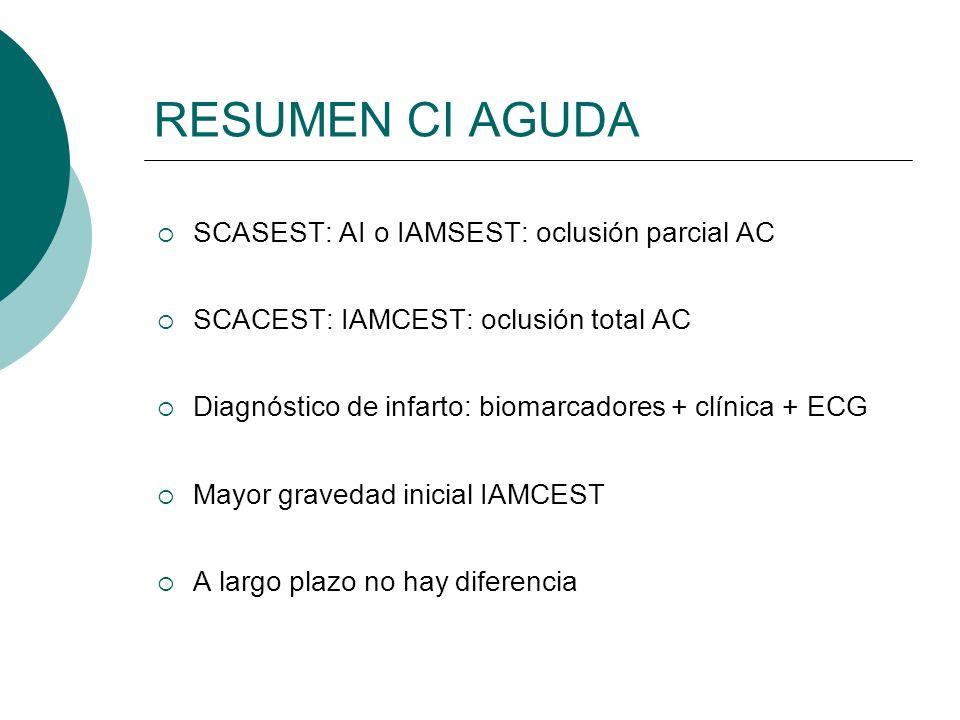 RESUMEN CI AGUDA SCASEST: AI o IAMSEST: oclusión parcial AC SCACEST: IAMCEST: oclusión total AC Diagnóstico de infarto: biomarcadores + clínica + ECG