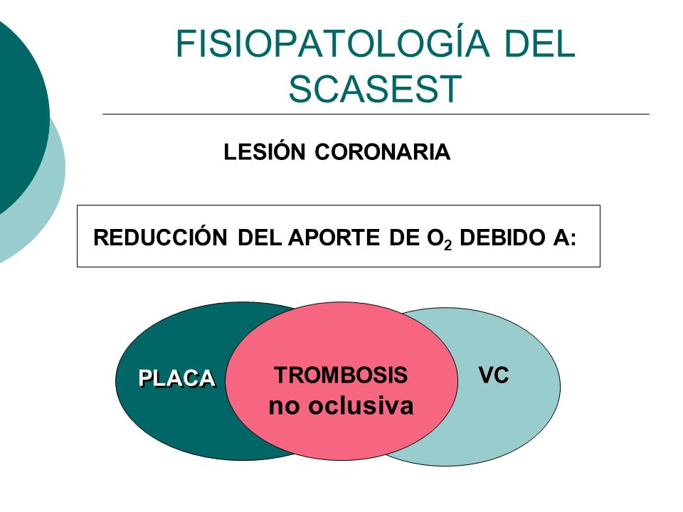 CALCULO DEL RIESGO (GRACE) Other risk factors Cardiac arrest at admission43 Elevated cardiac markers15 ST segment deviation30 RISK according to total score 133 30 day death 3.1% 5.3% 5.9% 11.2% 12 month death 4.2% 9.6% 11.9% 27.2%
