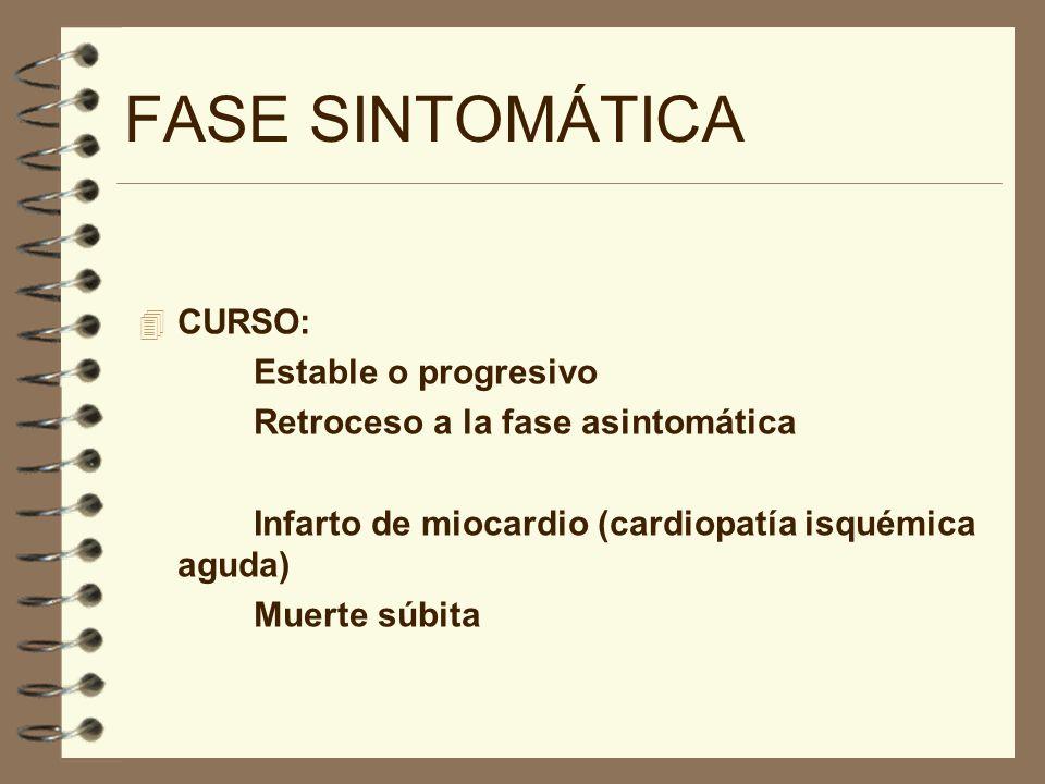 FASE SINTOMÁTICA 4 CURSO: Estable o progresivo Retroceso a la fase asintomática Infarto de miocardio (cardiopatía isquémica aguda) Muerte súbita