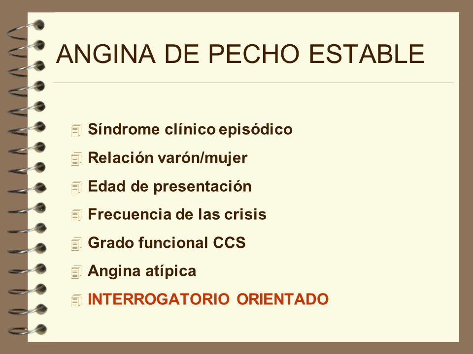 ANGINA DE PECHO ESTABLE 4 Síndrome clínico episódico 4 Relación varón/mujer 4 Edad de presentación 4 Frecuencia de las crisis 4 Grado funcional CCS 4
