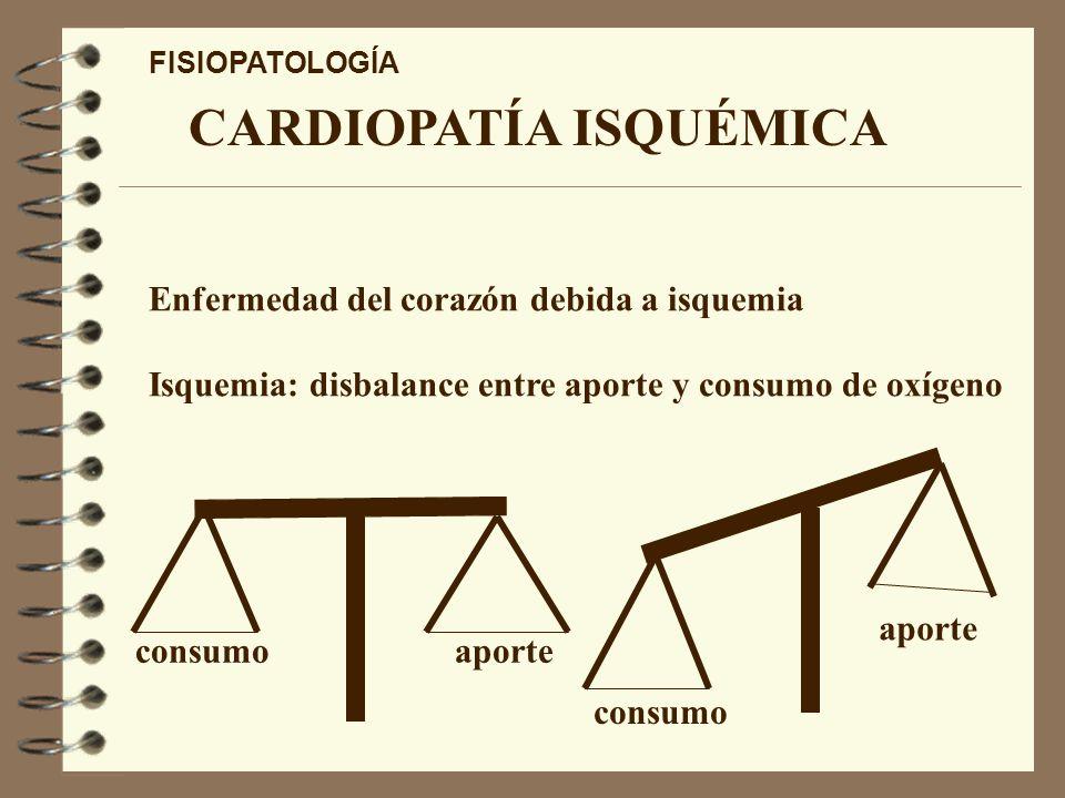 CARDIOPATÍA ISQUÉMICA Enfermedad del corazón debida a isquemia Isquemia: disbalance entre aporte y consumo de oxígeno consumo aporte consumoaporte FIS