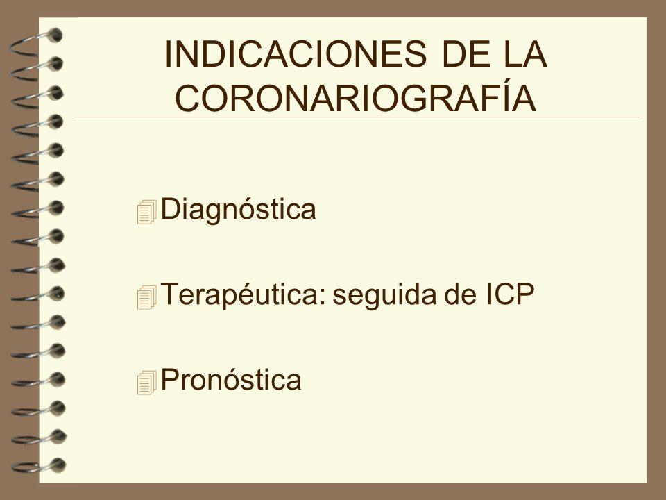 INDICACIONES DE LA CORONARIOGRAFÍA 4 Diagnóstica 4 Terapéutica: seguida de ICP 4 Pronóstica