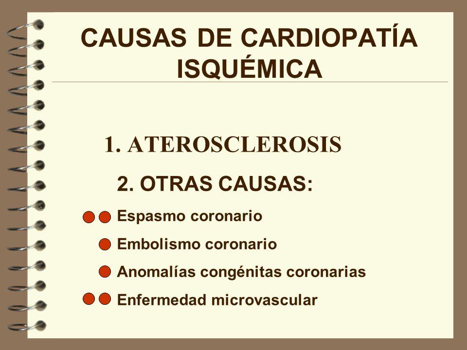 CAUSAS DE CARDIOPATÍA ISQUÉMICA 1. ATEROSCLEROSIS 2. OTRAS CAUSAS: Espasmo coronario Embolismo coronario Anomalías congénitas coronarias Enfermedad mi