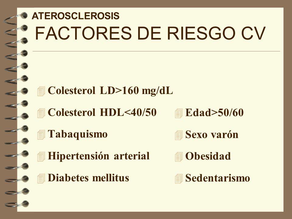 FACTORES DE RIESGO CV 4 Colesterol LD>160 mg/dL 4 Colesterol HDL<40/50 4 Tabaquismo 4 Hipertensión arterial 4 Diabetes mellitus 4 Edad>50/60 4 Sexo va