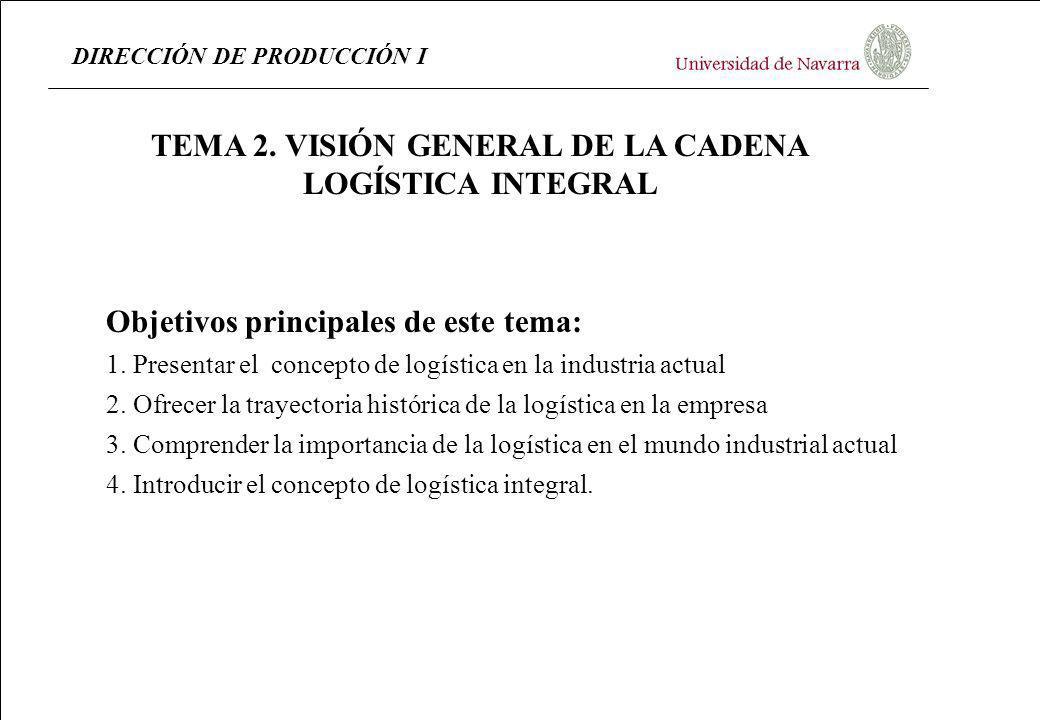 DIRECCIÓN DE PRODUCCIÓN I TEMA 2. VISIÓN GENERAL DE LA CADENA LOGÍSTICA INTEGRAL Objetivos principales de este tema: 1. Presentar el concepto de logís