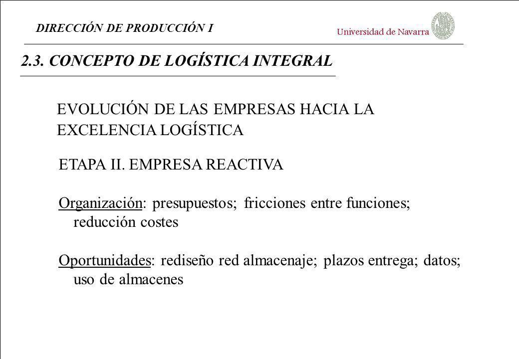 DIRECCIÓN DE PRODUCCIÓN I 2.3. CONCEPTO DE LOGÍSTICA INTEGRAL ETAPA II. EMPRESA REACTIVA Organización: presupuestos; fricciones entre funciones; reduc