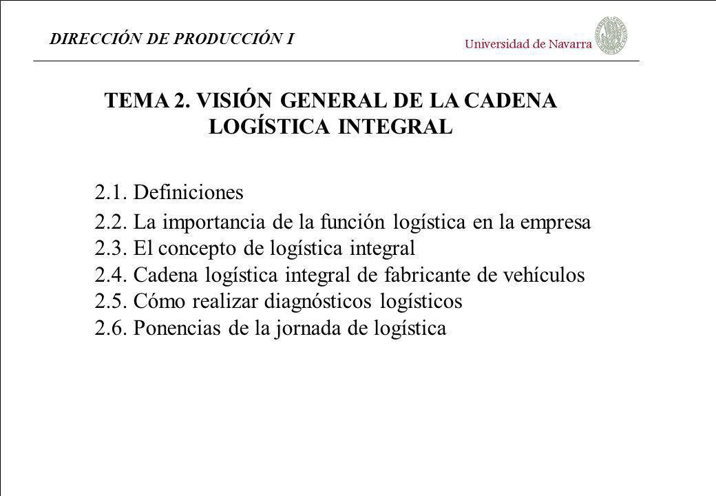 DIRECCIÓN DE PRODUCCIÓN I 2.1. Definiciones 2.2. La importancia de la función logística en la empresa 2.3. El concepto de logística integral 2.4. Cade