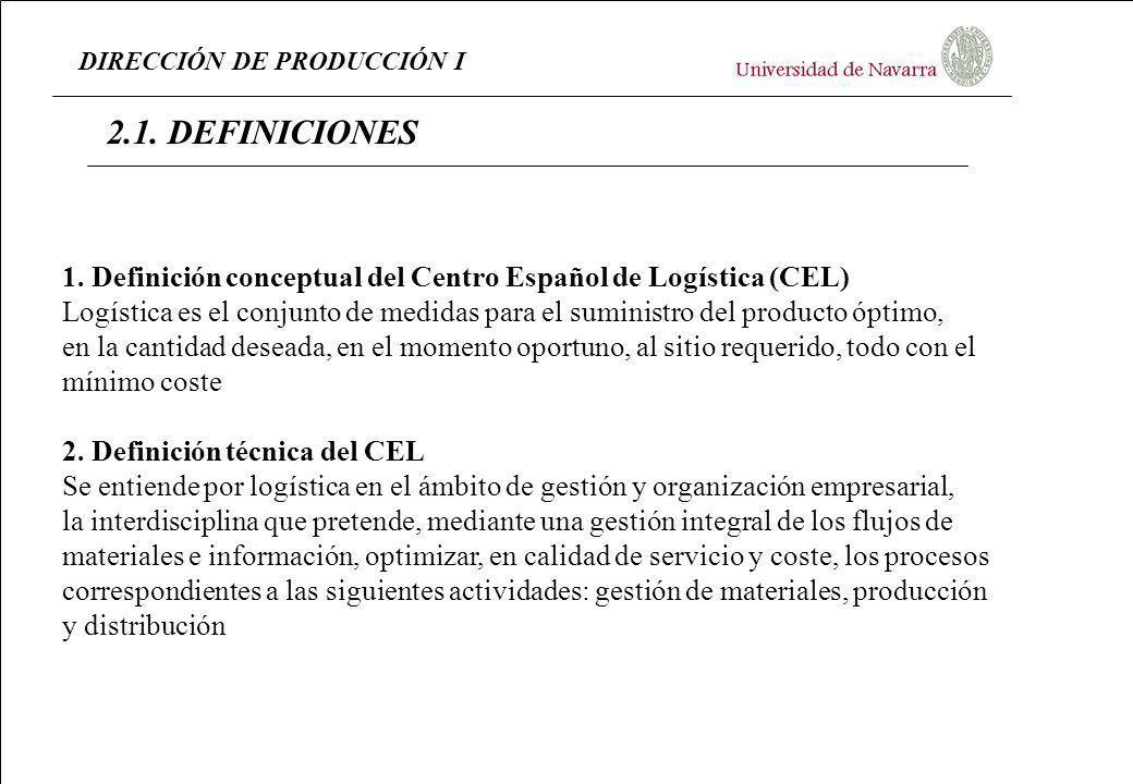 DIRECCIÓN DE PRODUCCIÓN I 2.1. DEFINICIONES 1. Definición conceptual del Centro Español de Logística (CEL) Logística es el conjunto de medidas para el