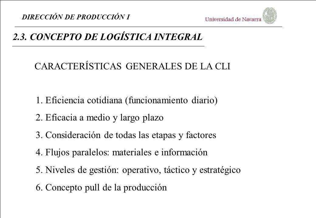 DIRECCIÓN DE PRODUCCIÓN I 2.3. CONCEPTO DE LOGÍSTICA INTEGRAL 1. Eficiencia cotidiana (funcionamiento diario) 2. Eficacia a medio y largo plazo 3. Con