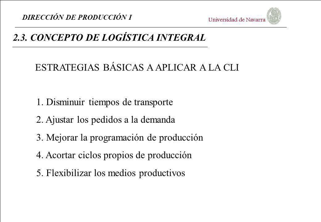 DIRECCIÓN DE PRODUCCIÓN I 2.3. CONCEPTO DE LOGÍSTICA INTEGRAL 1. Disminuir tiempos de transporte 2. Ajustar los pedidos a la demanda 3. Mejorar la pro