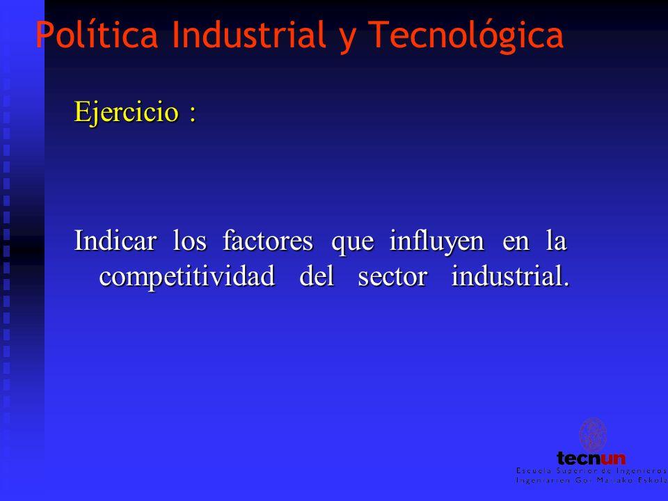Política Industrial y Tecnológica Ejercicio : Indicar los factores que influyen en la competitividad del sector industrial.