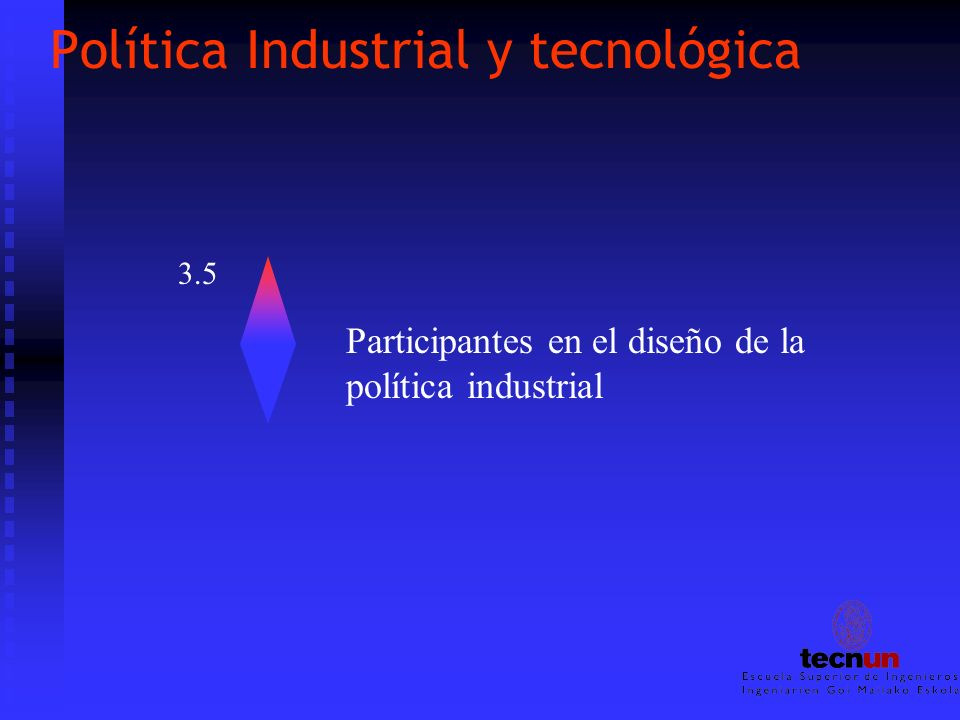 Política Industrial y tecnológica 3.5 Participantes en el diseño de la política industrial